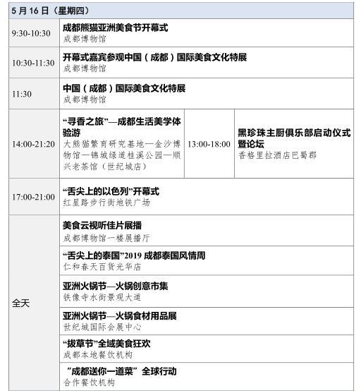 @吃货们,成都熊猫亚洲美食节指南已出炉,快来种草