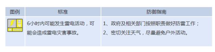 福建省防指启动防暴雨Ⅳ级应急响应