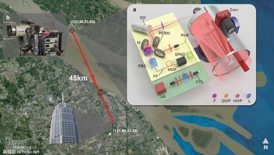 中国新型相机创纪录!可捕捉45公里外拍摄对象