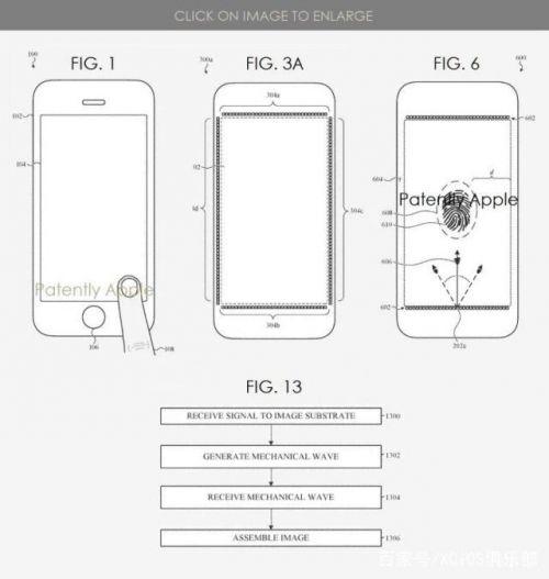 iPhone将使用屏幕指纹解锁真的吗?苹果最新专利为什么使用屏幕指纹