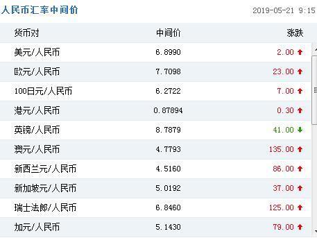 中国外汇交易中心网站喝着音乐截图
