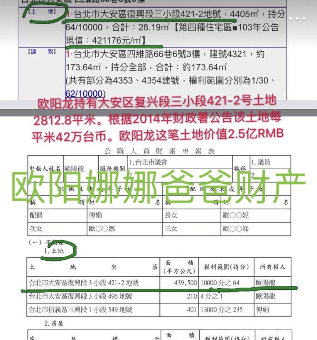 网曝欧阳龙资产