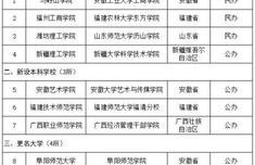 湖南商学院改名怎么回事?湖南商学院改成什么了2019拟赞成高校名单