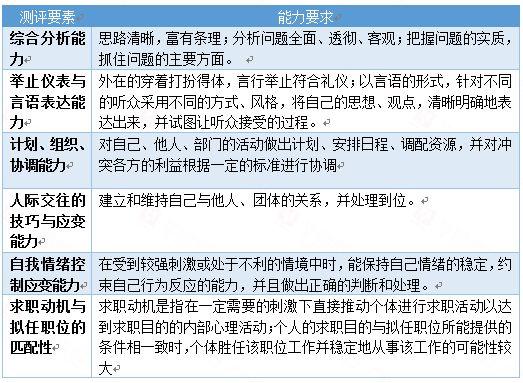刚刚!2019年福建省考成绩发布!查分地址在此!