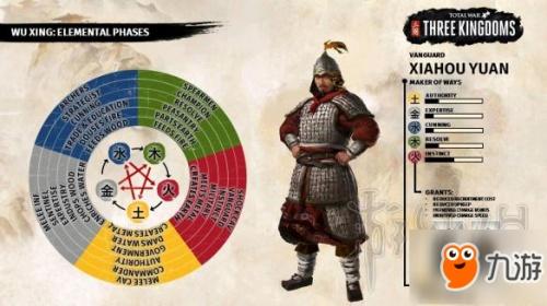 全面战争三国五行系统是怎样的 五行系统玩法介绍