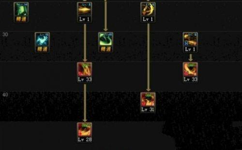 DNF剑影技能加点图 DNF剑影全技能效果/技能属性攻略