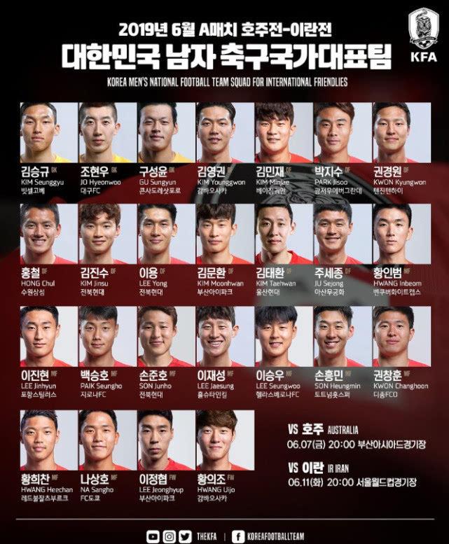 韩国队大名单:金玟哉领衔中超3将 孙兴慜在列