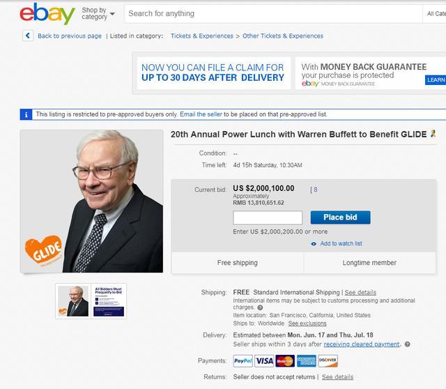 巴菲特今年慈善午餐开拍:10小时叫价已突破200万美元