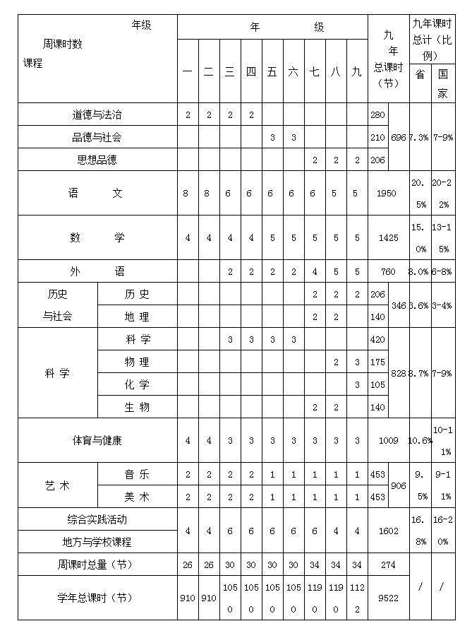 最新!2019-2020学年福州小学校历出炉