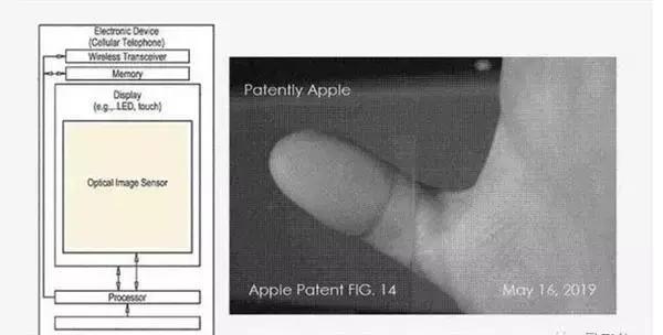 2020版新苹果手机号称3个亮点让人期待 但只用了一个理由拒绝