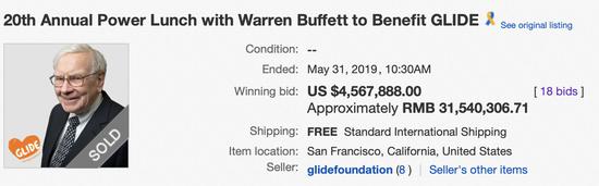 巴菲特午餐457万美元成交怎么回事?花457万美元和巴菲特进餐的是谁