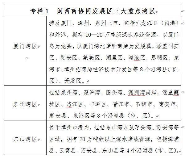 闽西南协同发展规划官宣了!三明将有大变化!