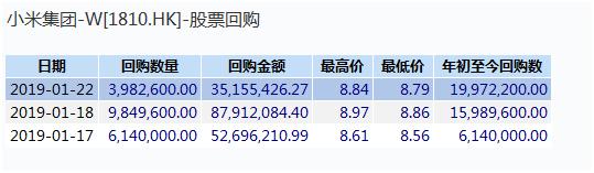 小米股价暴跌不用了损失了多少钱?小米股价暴跌事情发生背后有哪些原因