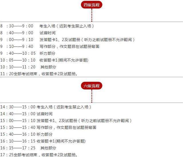 2019年6月英语四六级准考证打印入口链接 英语四六级答题技巧(2)