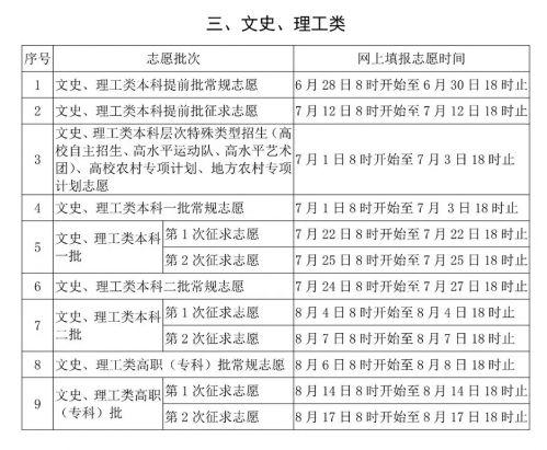 福建普通高校招生录取办法公布 志愿填报时间出炉(2)