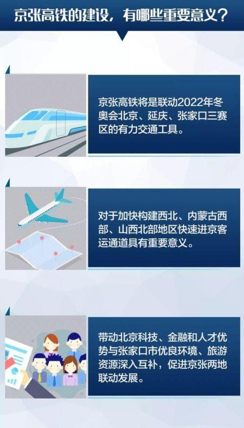 京张高铁轨道贯通怎么回事?京张高铁轨道贯通详细情况经过哪些地方