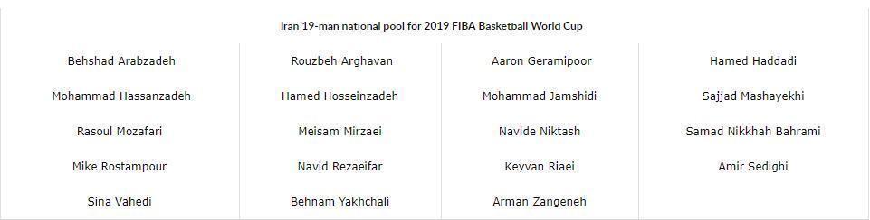 伊朗男篮公布19人名单:哈达迪携手巴赫拉米入选
