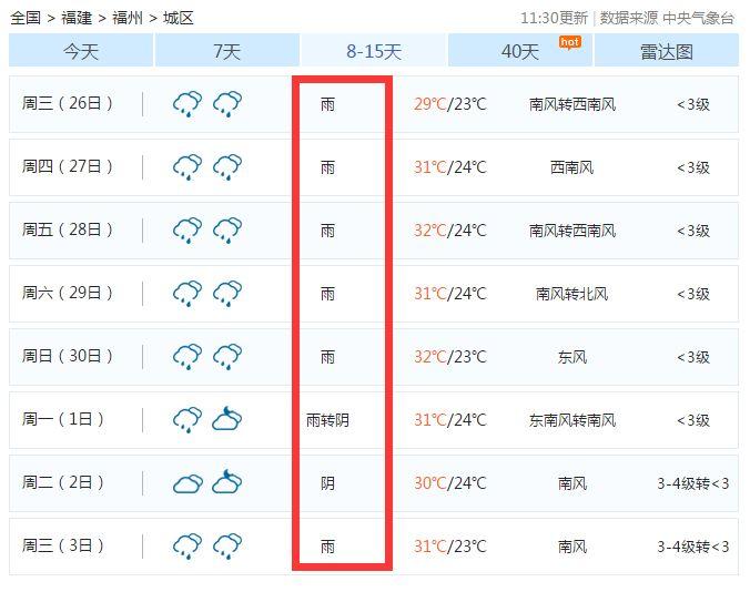 后天起 福州又要大雨҉雨҉雨҉雨雨҉!这波持续时间会更久!