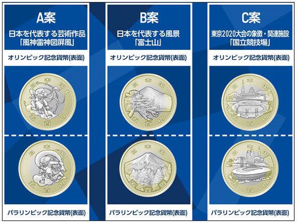日本将发行东京奥运500日元纪念币 图案由民众投票选出
