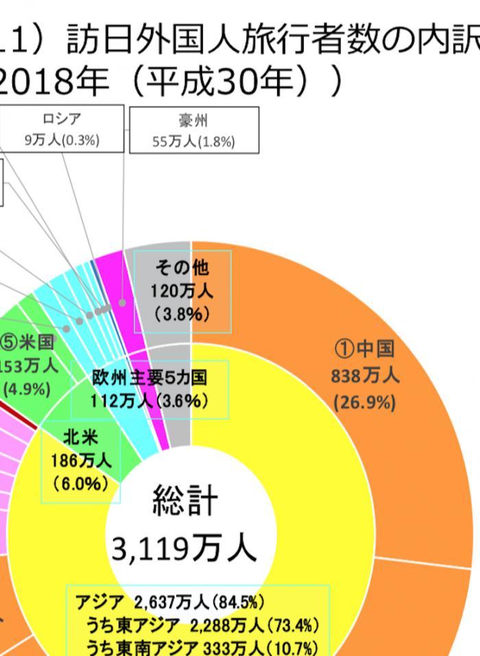 800多万中国客游日本消费千亿真的吗?中国客游日本消费千亿详情