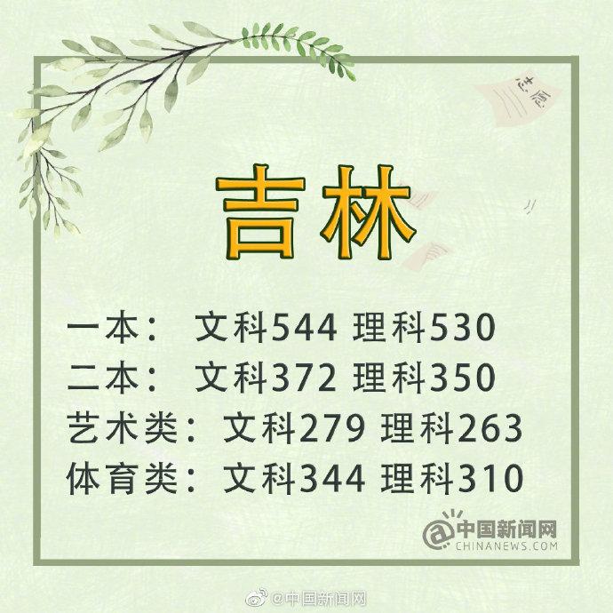 北京/河北/河南/山东等地高考分数线 2019年高考成绩公布查询入口及时间一览