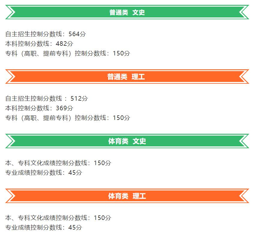 2019年辽宁高考成绩及高考分数线公布 高考成绩查询时间及方式曝光