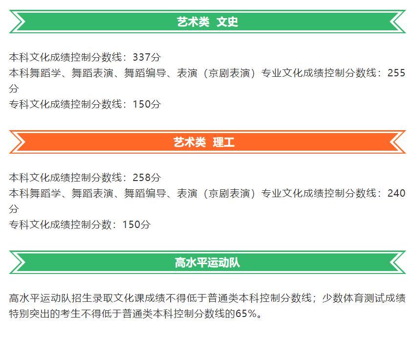 2019年辽宁高考成绩及高考分数线公布 高考成绩查询时间及方式曝光(2)