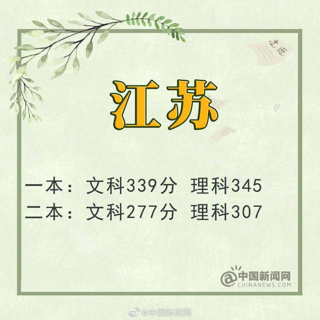 2019年江苏高考分数线 江苏高考成绩查询入口 高考志愿填报资格线