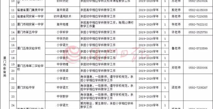 廈門公辦學校招收退休老師計劃公布!7月1日起報名!