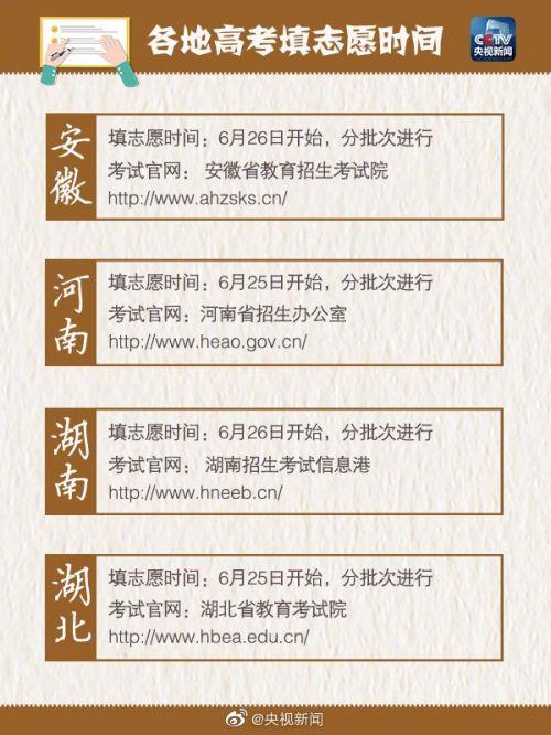高考志愿填报详细流程一览 2019年全国各省高考报志愿时间公布