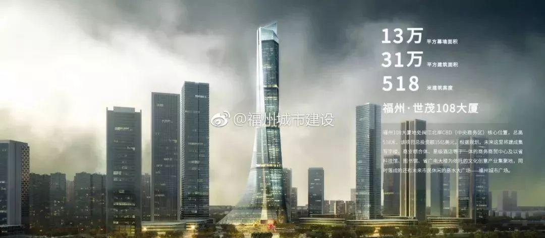 """定了!福州""""518大樓""""下月動工!"""