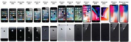 苹果或推出中国特色版iPhone 中国特色版iPhone什么样的价格多少
