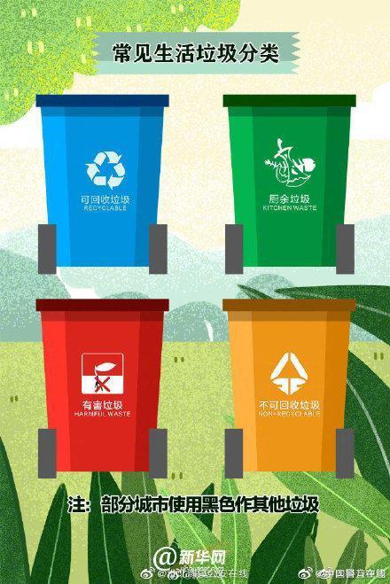 北京将推动垃圾分类立法详细情况 北京垃圾是如何分类的最新指南