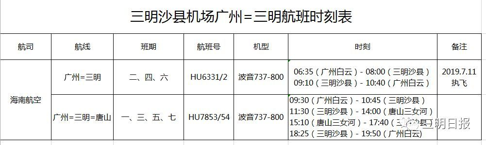 三明沙縣機場新增航線即將開通!每天都有飛往廣州的航班!