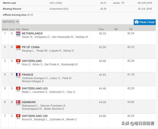 42秒50!韦永丽、葛曼棋率队夺得百米接力亚军 创亚洲史上第二