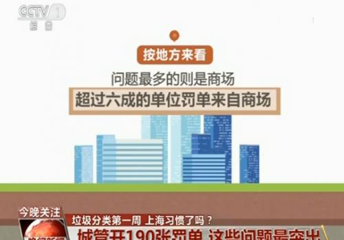 垃圾开190张罚单什么情况?上海垃圾分类为什么开出190张罚单