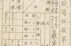 侵華日軍毒氣鐵證怎么回事 侵華日軍戰斗詳報被發現