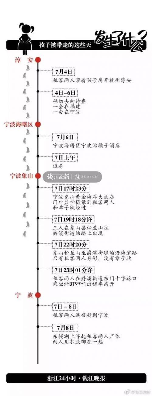 杭州女童爸爸回应质疑说了什么?杭州女童爸爸为什么在女儿失联后离婚(4)