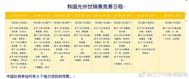 世锦赛孙杨放弃1500米自由泳 傅园慧破退赛传言将战两项