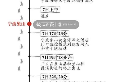 杭州失联女童轨迹梳理汇总 女童章子欣被带走的这些天发生了什么?