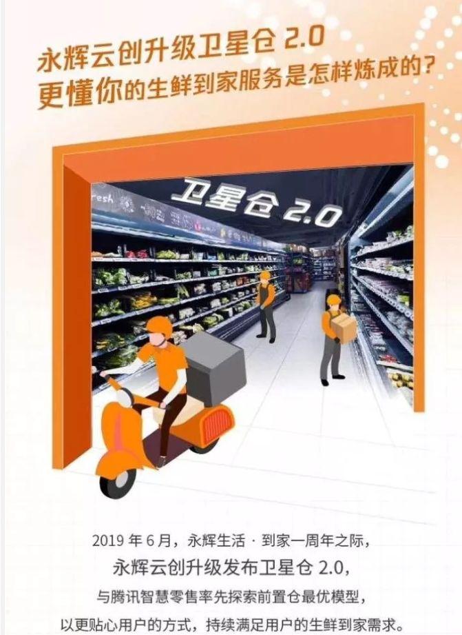 朴朴南征深圳!永辉紧盯朴朴、盒马COS永辉,福州生鲜新零售的贴身肉搏