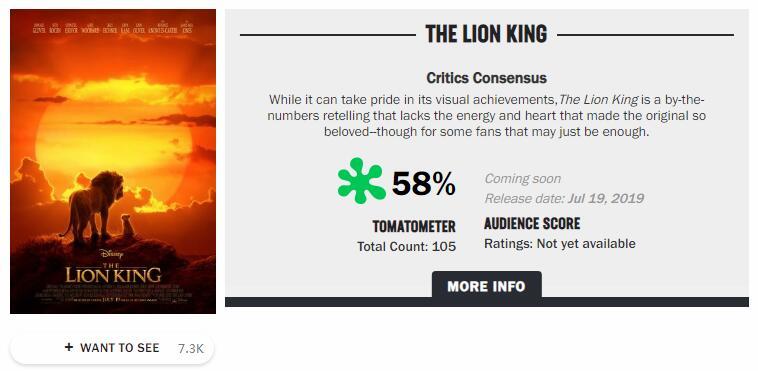 真人《狮子王》口碑评分解禁:烂番茄新鲜度58%均分57