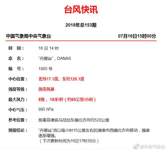 2019台风路径实时发布系统:5号台风丹娜丝实时路径图 19日登陆广东