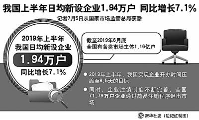解码中国经济的动力之源 三个视角看下半年经济走势