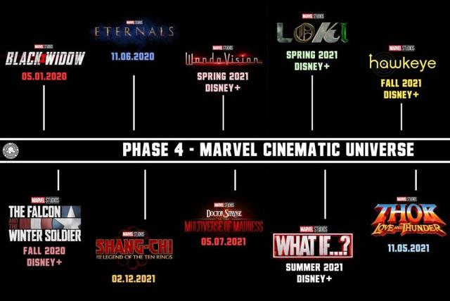 漫威宇宙第四阶段电影有哪些?漫威宇宙第四阶段没有惊队、黑豹