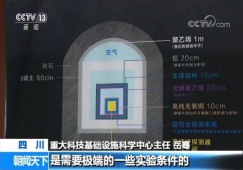 最深地下实验室详细新闻介绍?中国锦屏地下实验室正式启动详细情况
