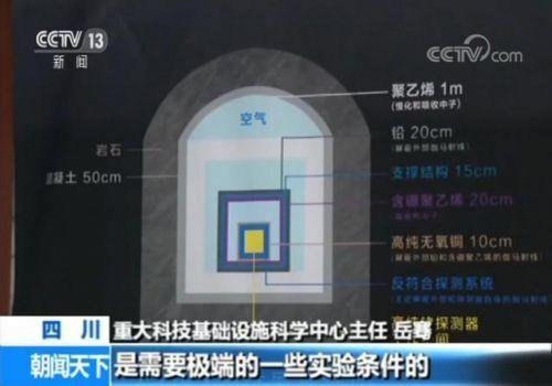 最深地下实验室怎么回事?中国锦屏地下实验室正式启动详细情况