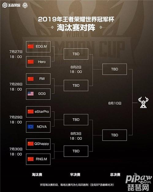 王者荣耀世界冠军杯淘汰赛时间表 2019世冠淘汰赛赛程时间