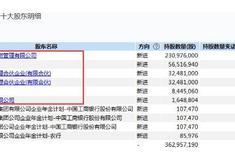 """科创板首富诞生了 华兴源创实控人夫妻208.74亿""""夺冠"""""""