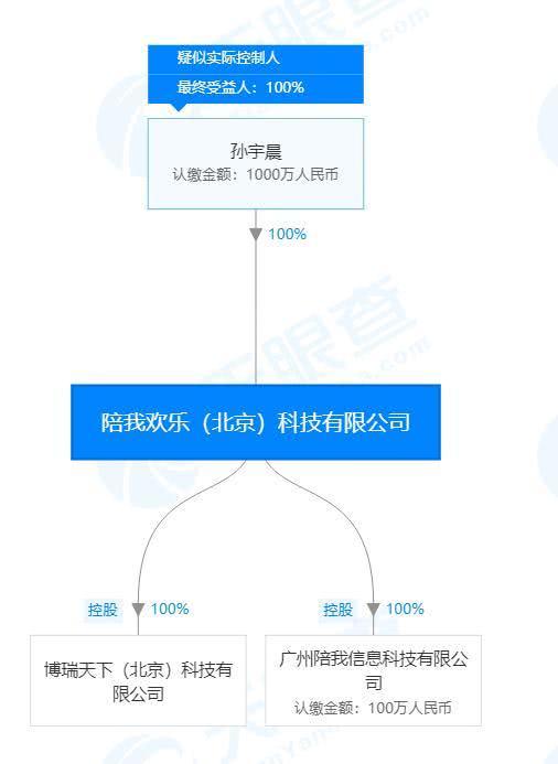 广州陪我公司解散怎么回事?广州陪我公司为什么解散原因曝光